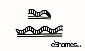 مجله خبری ایشومر naghsh1-300x180 مفاهیم نمادین نقوش سفال در دوران پیش از تاریخ در گرافیک امروز - نقش مار و پرنده ( بخش چهارم ) طراحي هنر  نمادین نقش مرغابی مار لک لک گرافیک عقاب سفال پرنده