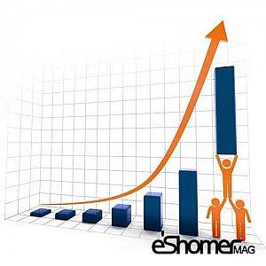 مجله خبری ایشومر Buy-More-mag-eshomer-300x300 راهکار های ساده و کاربردی برای فروش بیشتر محصولات و خدمات کارآفرینی موفقیت  محصولات کاربردی فروش ساده راهکار خدمات بیشتر
