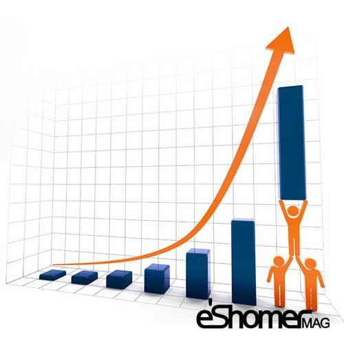 مجله خبری ایشومر Buy-More-mag-eshomer راهکار های ساده و کاربردی برای فروش بیشتر محصولات و خدمات کارآفرینی موفقیت  محصولات کاربردی فروش ساده راهکار خدمات بیشتر