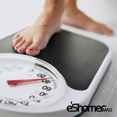 مجله خبری ایشومر Weight-Loss-Plateau-mag-eshomer 16 سلاح راز کم کردن وزن برای عید نوروز قسمت اول سبک زندگي سلامت و پزشکی  ویتامین وزن منیزیم کولین کم کردن قسمت عید سلاح پتاسیم اول ال آرژنین