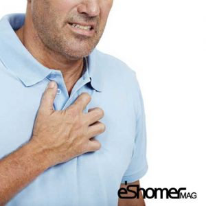 مجله خبری ایشومر chest-pain-mag-eshomer-300x300 تشخیص بیماری های گوارشی از قلبی عروقی در درد های قفسه سینه سبک زندگي سلامت و پزشکی  نیتروگلیسیرین گوارشی قلبی قفسه عروقی سینه سلامت و پزشکی درمان بیماری های قلبی درد بیماری
