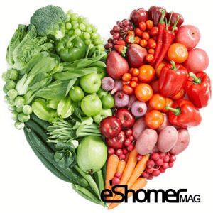 مجله خبری ایشومر diet-fat-burning-1-mag-eshomer-300x300 راهکارهای ساده برای کاهش وزن و چربی سوزی بیشتر سبک زندگي سلامت و پزشکی  کاهش وزن رژیم راهکارهای ساده چربی سوزی