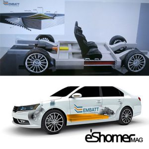 مجله خبری ایشومر -یکپارچه-با-شاسی-EMBATT-تکنولوژی-های-برجسته-خودرویی-سال-2016-300x300 باتری یکپارچه با شاسی EMBATT تکنولوژی های برجسته خودرویی سال 2016 تكنولوژي خودرو  یکپارچه شاسی سال خودرویی تکنولوژی برجسته باتری EMBATT ٢٠١٦
