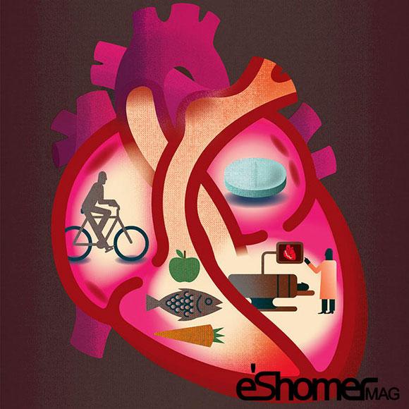 8 راه کارپزشکی برای پیشگیری از گرفتگی عروق کرونر قلب