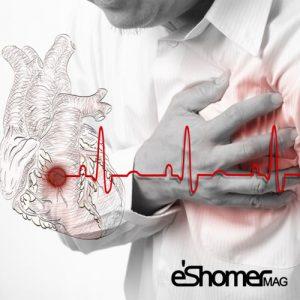 مجله خبری ایشومر -های-اصلی-حملات-قلبی-300x300 کم خوابی یکی از علت های اصلی حملات قلبی سبک زندگي سلامت و پزشکی  قلبی سلامت و پزشکی سکته درمان بیماری های قلبی خوابی خواب آرام حملات ایست انرژی