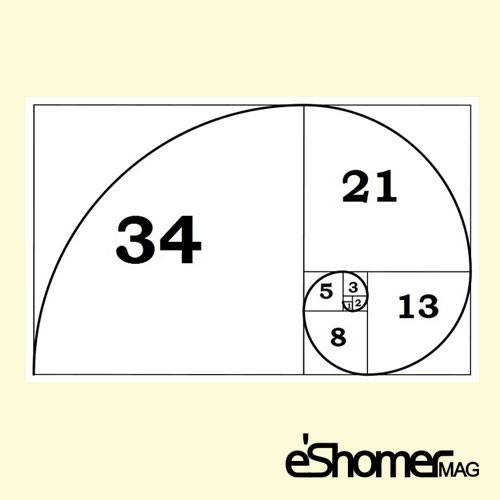 مجله خبری ایشومر نسبت-طلایی-اعداد-فیبوناتچی-Fibonacci-Numbers-مجله-خبری-ایشومر نسبتهای طلایی اعداد فیبوناتچی Fibonacci Numbers طراحي هنر  هنر نسبتهای طلایی اعداد فیبوناتچی golden section Fibonacci Numbers Art