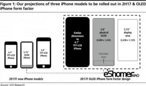 مجله خبری ایشومر The-leaking-information-designed-iPhone-8-1-300x176 لو رفتن اطلاعات طراحی گوشی آیفون 8 تكنولوژي موبایل و تبلت  گوشی آیفون تکنولوژی جدید اپل آیفون iphone iOS apple store Apple