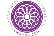 فراخوان مسابقه بین المللی هنری جوایز Kantar 2017