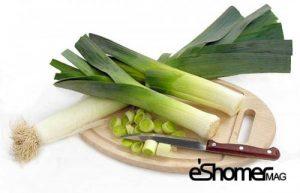 مجله خبری ایشومر انواع-خواص-درمانی-سبزیجات-تره-فرنگی-مجله-خبری-ایشومر-300x193 شناخت انواع سبزیجات خواص درمانی سبزیجات ، تره فرنگی سبک زندگي میوه درمانی  ضد سرطان سبزیجات رژیم غذایی خواص درمانی سبزیجات تره فرنگی
