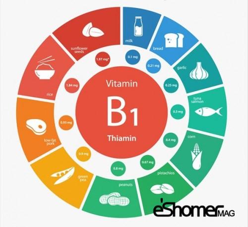 مجله خبری ایشومر فواید-ویتامین-b1-ویتامین-ب1-و-عوارض-کمبود-مجله-خبری-ایشومر خواص درمانی ویتامین B1 ( ویتامین ب1 ) و عوارض کمبود آن در بدن سبک زندگي سلامت و پزشکی  ویتامین1B ویتامین ب1 ویتامین عوارض کمبود ویتامینB1 خواص درمانی ویتامین