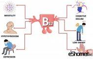 بیماری هایی که به علت کمبود ویتامینB12 ( ویتامین ب12 ) ایجاد می شود