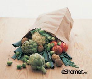 مجله خبری ایشومر 10میوه-و-سبزیجات-سرشار-از-ماده-معدنی-آهن-مجله-خبری-ایشومر-300x258 10 میوه و سبزیجات سرشار از ماده معدنی آهن سبک زندگي میوه درمانی  نخود فرنگی نارگیل میوه درمانی میوه مارچوبه لوبیا سبز کدو قارچ سبزیجات زردآلو خواص درمانی سبزیجات تمشک پیازچه اسفناج آهن