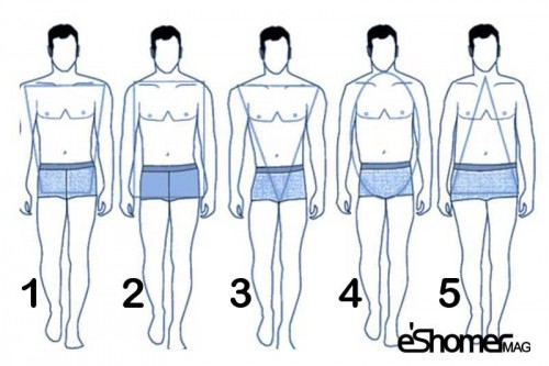 لباس پوشیدن بر اساس فرم های مختلف اندام آقایان 2