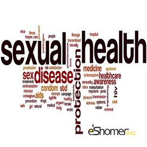 مجله خبری ایشومر 11 کاندوم و بیماری های جنسی سبک زندگي سلامت و پزشکی  کاندوم خرید کاندوم جلوگیری از بارداری
