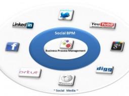 شبکه های اجتماعی به کمک مدیریت کسب وکار می آیند(Social BPM)