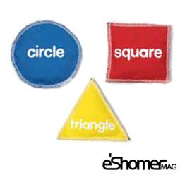 بررسی فرم و رنگ در اشکال مربع مثلث و دایره