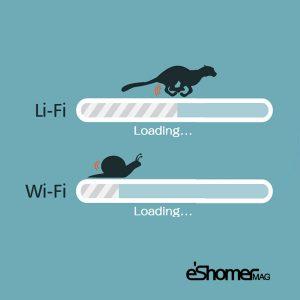 ارتباط اینترنتی پر سرعت بیسیم لای فای