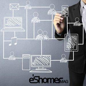 مراحل صدور پروانه کسب شرکت های بازاریابی شبکه ای در فضای مجازی