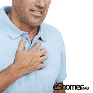 تشخیص بیماری های گوارشی از قلبی عروقی در درد های قفسه سینه