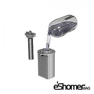 مجله خبری ایشومر hydra-light-technology-salt-water-mag-eshomer-300x300 فانوس اضطراری که با آب نمک کار میکند تكنولوژي نوآوری  نمک مصرف کمپ کم کار فانوس اضطراری آب LED
