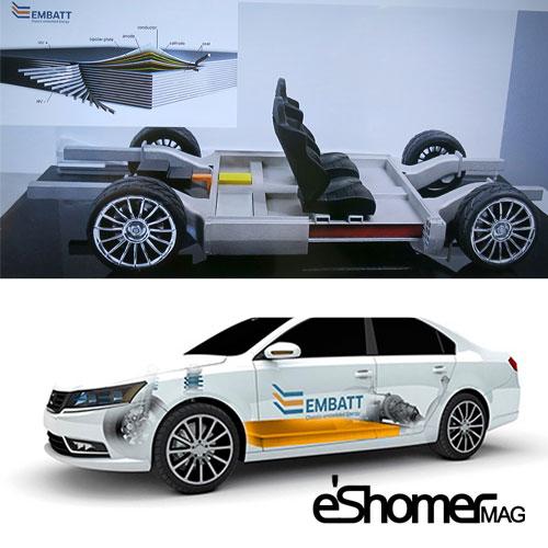 مجله خبری ایشومر باتری-یکپارچه-با-شاسی-EMBATT-تکنولوژی-های-برجسته-خودرویی-سال-2016 باتری یکپارچه با شاسی EMBATT تکنولوژی های برجسته خودرویی سال 2016 تكنولوژي خودرو یکپارچه شاسی سال خودرویی تکنولوژی برجسته باتری EMBATT ٢٠١٦