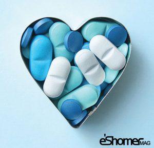 چگونه از داروها در درمان بیماری های عروق کرونر استفاده می شود