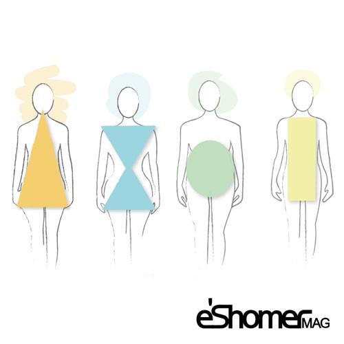 مجله خبری ایشومر نحوه-لباس-پوشیدن-صحیح-در-زنان-فرم-های-مختلف-بدن-زنان-1-مجله-خبری-ایشومر-1 نحوه لباس پوشیدن صحیح در زنان - فرم های مختلف بدن زنان 1 مد و پوشاک هنر  مد و لباس مد و پوشاک لباس مناسب طراحی مد و لباس تناسب اندام