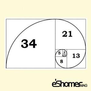 مجله خبری ایشومر نسبت-طلایی-اعداد-فیبوناتچی-Fibonacci-Numbers-مجله-خبری-ایشومر-300x300 نسبتهای طلایی اعداد فیبوناتچی Fibonacci Numbers طراحي هنر  هنر نسبتهای طلایی اعداد فیبوناتچی golden section Fibonacci Numbers Art