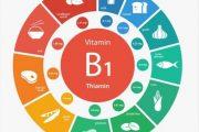 خواص درمانی ویتامین B1 ( ویتامین ب1 ) و عوارض کمبود آن در بدن