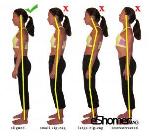 وضعیت صحیح بدن در حالت ايستاده چگونه باید باشد ؟