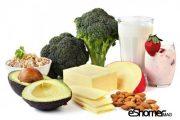 درمان پوکی استخوان با روش رژیم غذایی کلسیم دار