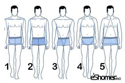 لباس پوشیدن بر اساس فرم های مختلف اندام آقایان 3